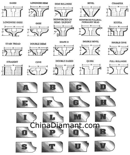 Diamond Profile Wheels And Diamond Cnc Router Bits